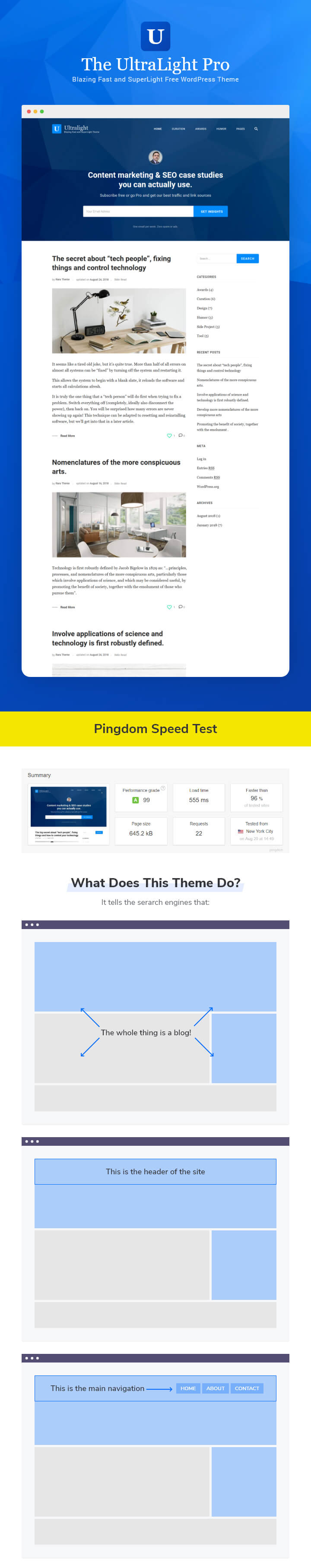 features of the ultralight pro WordPress Theme