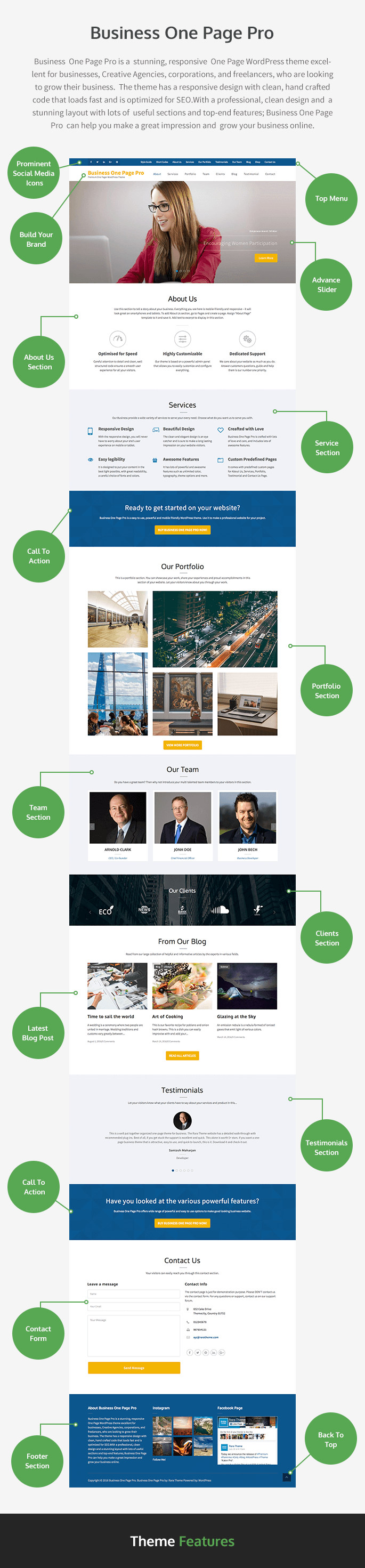 Homepage of Business One Page Pro