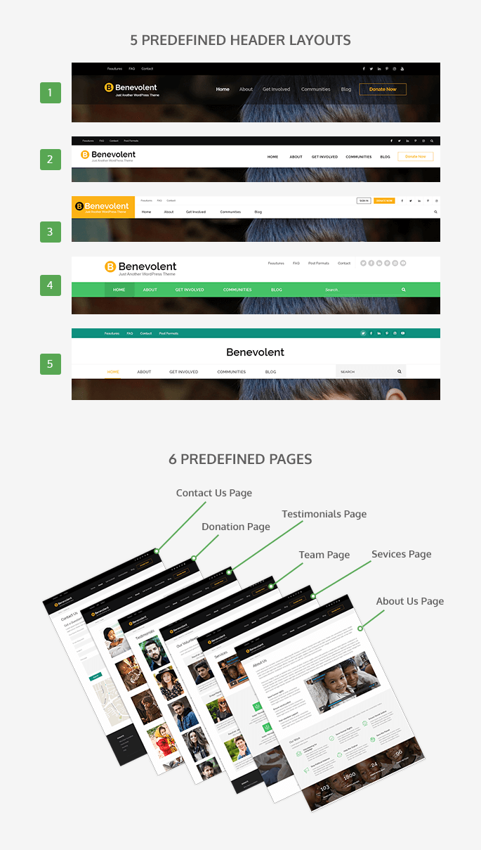 header-layout of Benevolent Pro WordPress Theme